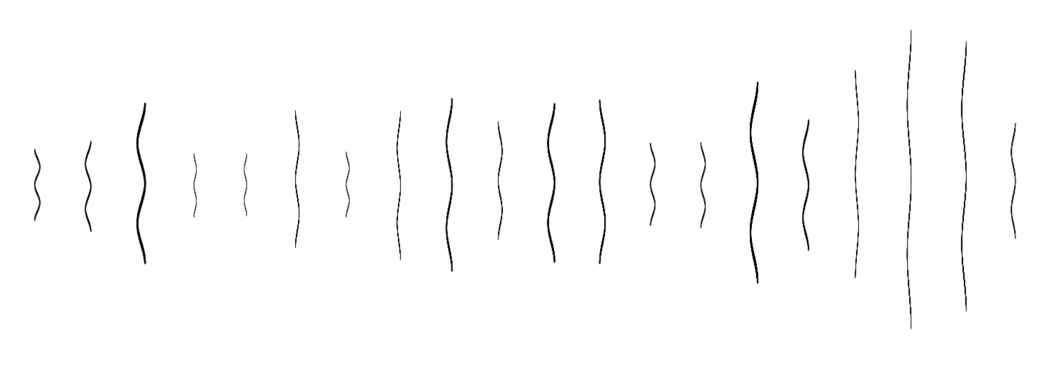 Line Drawing Unicode : Unicode patterns